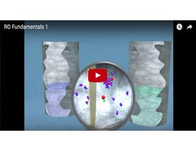 RO Reverse Osmosis Fundamentals Video